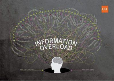 Info-overload-1