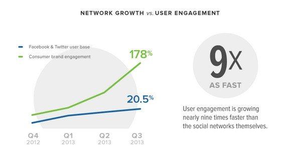 más_engagement2