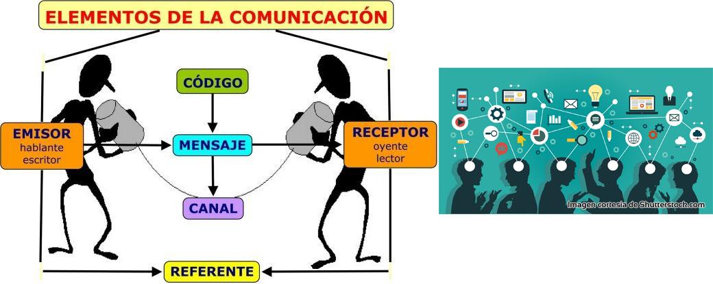 evolucion_comunicacion copia_ok